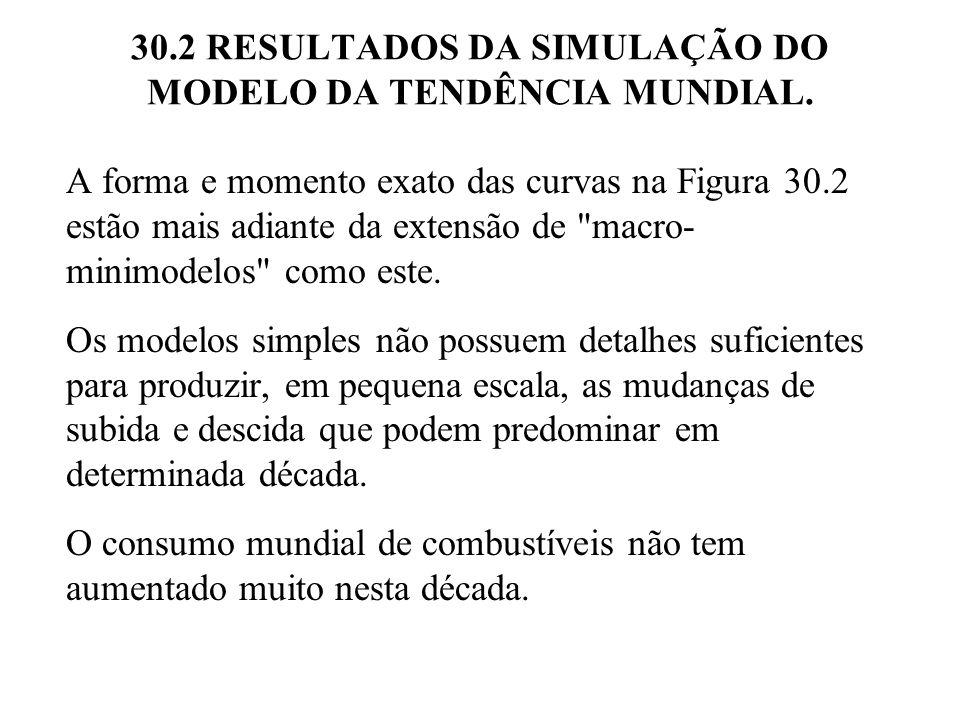 30.2 RESULTADOS DA SIMULAÇÃO DO MODELO DA TENDÊNCIA MUNDIAL. A forma e momento exato das curvas na Figura 30.2 estão mais adiante da extensão de