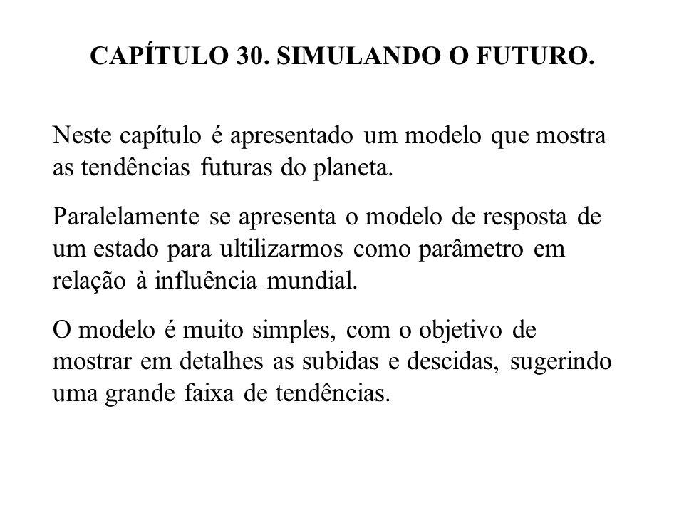 CAPÍTULO 30. SIMULANDO O FUTURO. Neste capítulo é apresentado um modelo que mostra as tendências futuras do planeta. Paralelamente se apresenta o mode