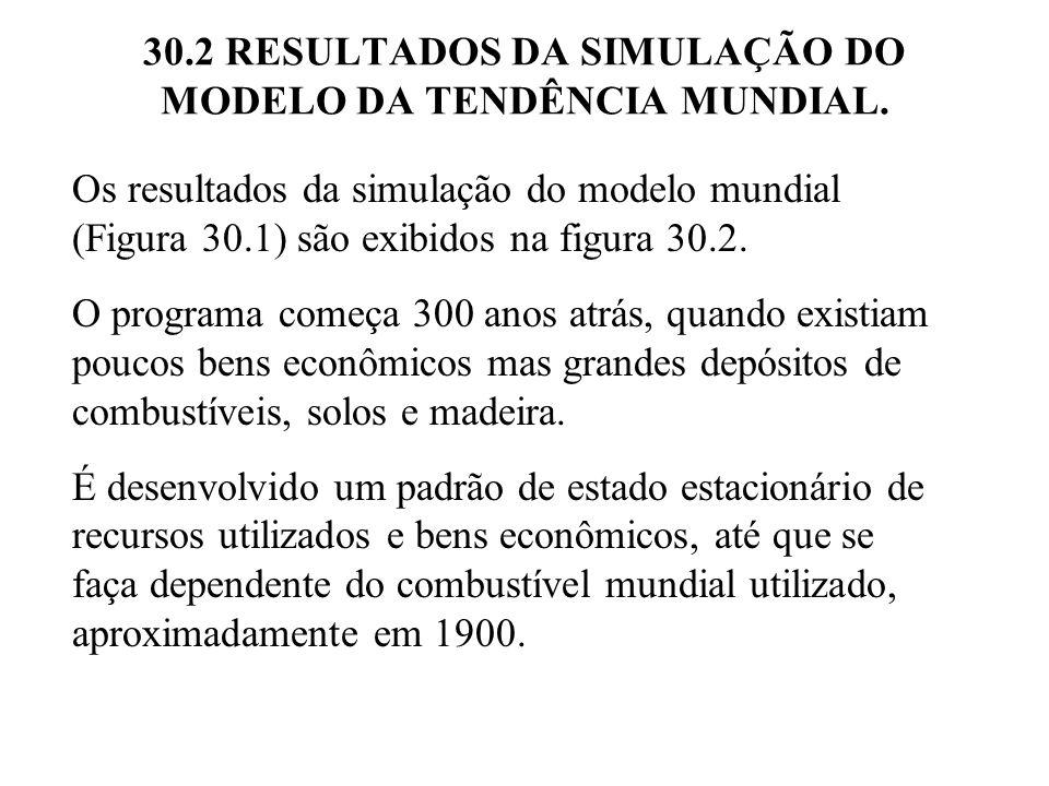 30.2 RESULTADOS DA SIMULAÇÃO DO MODELO DA TENDÊNCIA MUNDIAL. Os resultados da simulação do modelo mundial (Figura 30.1) são exibidos na figura 30.2. O