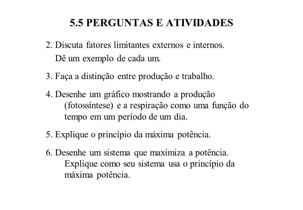 5.5 PERGUNTAS E ATIVIDADES 2.Discuta fatores limitantes externos e internos.