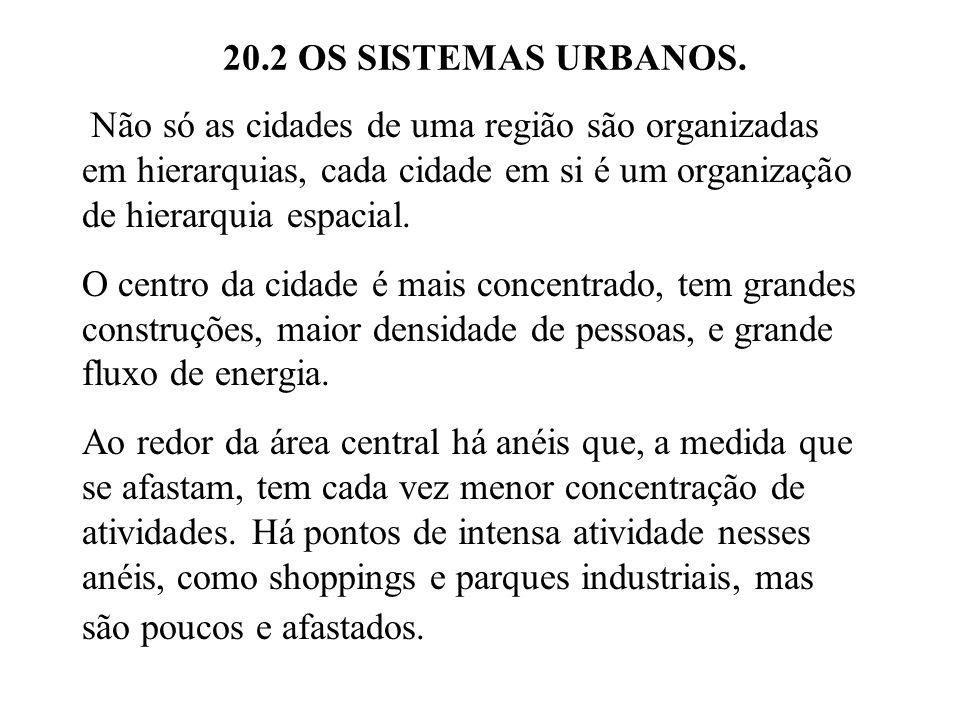 20.2 OS SISTEMAS URBANOS.