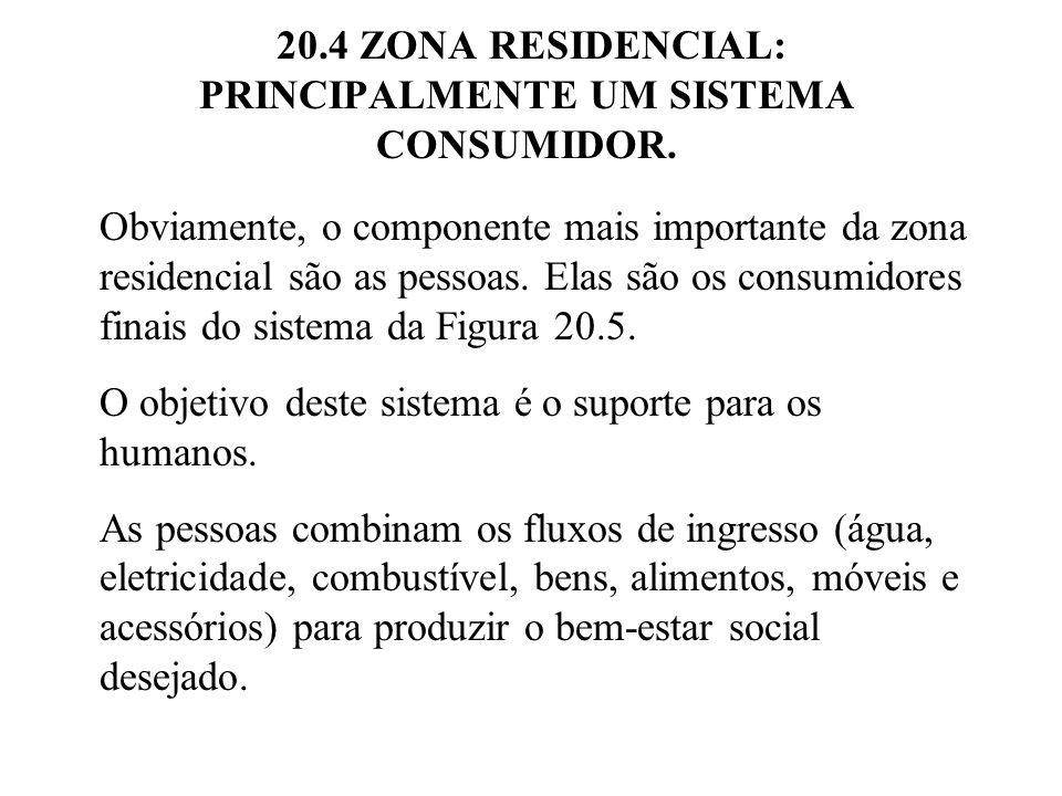 20.4 ZONA RESIDENCIAL: PRINCIPALMENTE UM SISTEMA CONSUMIDOR. Obviamente, o componente mais importante da zona residencial são as pessoas. Elas são os