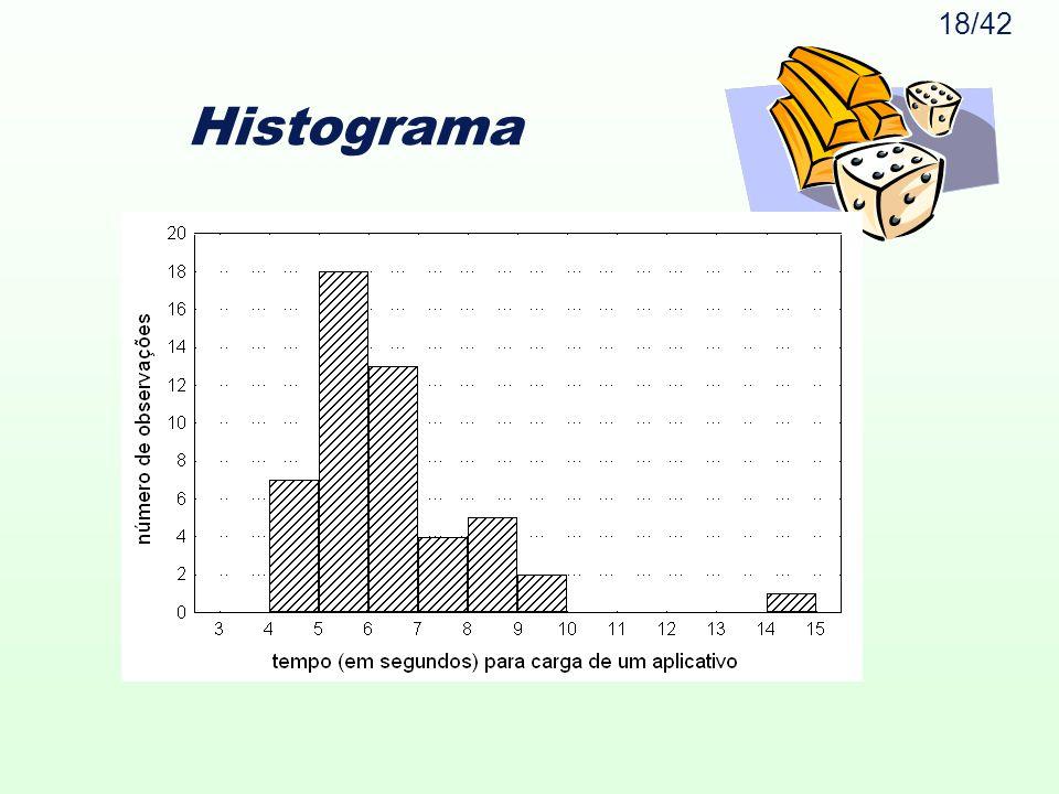18/42 Histograma