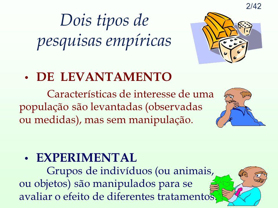 2/42 Dois tipos de pesquisas empíricas DE LEVANTAMENTO Características de interesse de uma população são levantadas (observadas ou medidas), mas sem m