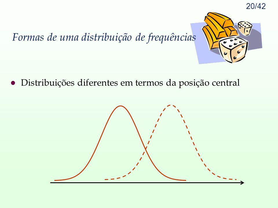 20/42 Formas de uma distribuição de frequências l Distribuições diferentes em termos da posição central