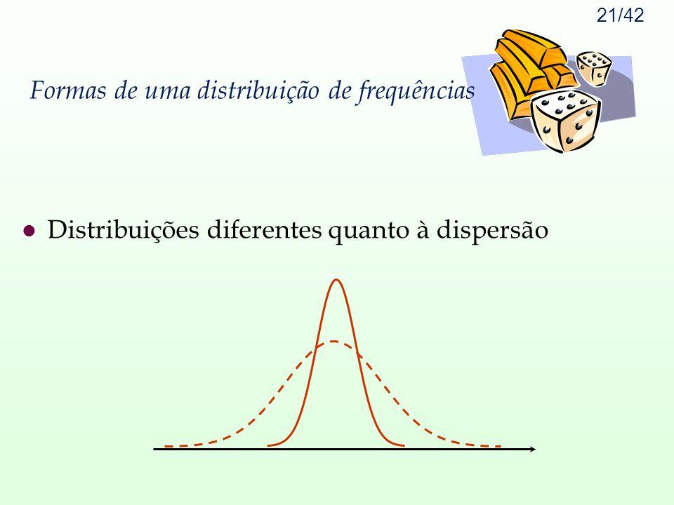 21/42 Formas de uma distribuição de frequências l Distribuições diferentes quanto à dispersão