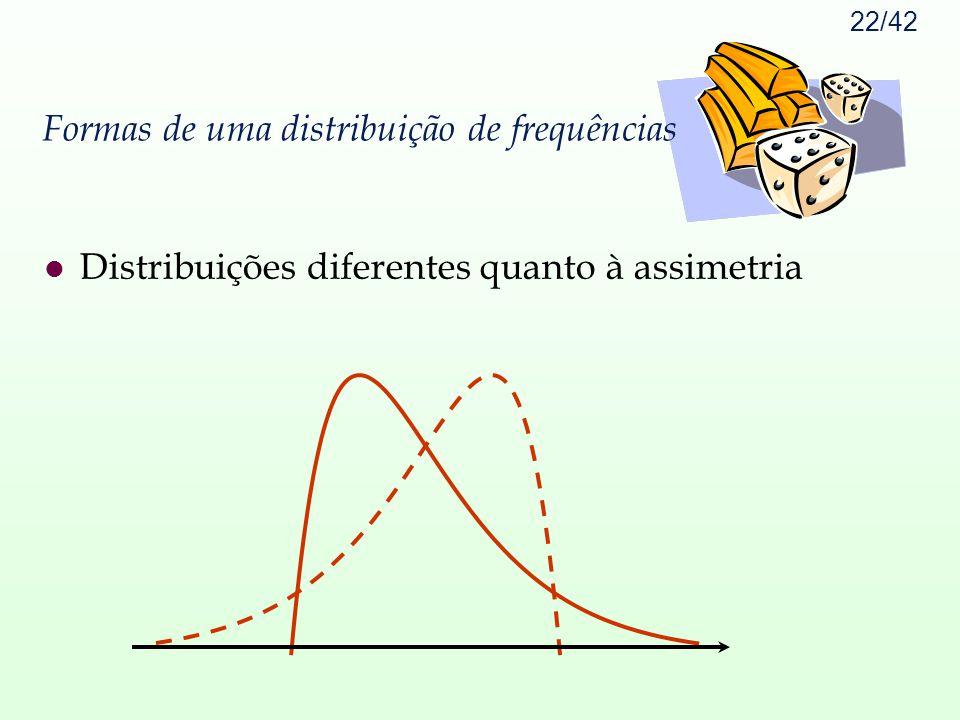 22/42 Formas de uma distribuição de frequências l Distribuições diferentes quanto à assimetria