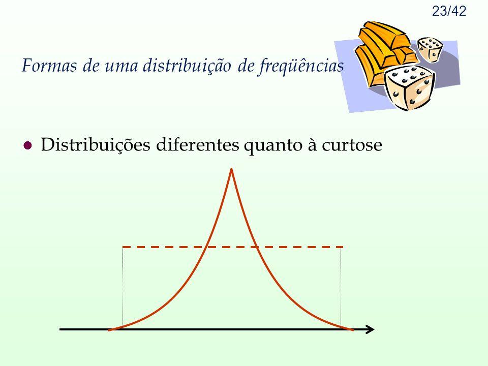 23/42 Formas de uma distribuição de freqüências l Distribuições diferentes quanto à curtose