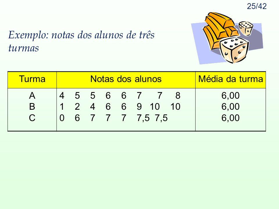 25/42 Exemplo: notas dos alunos de três turmas TurmaNotas dos alunosMédia da turma ABCABC 4 5 5 6 6 7 7 8 1 2 4 6 6 9 10 10 0 6 7 7 7 7,5 7,5 6,00