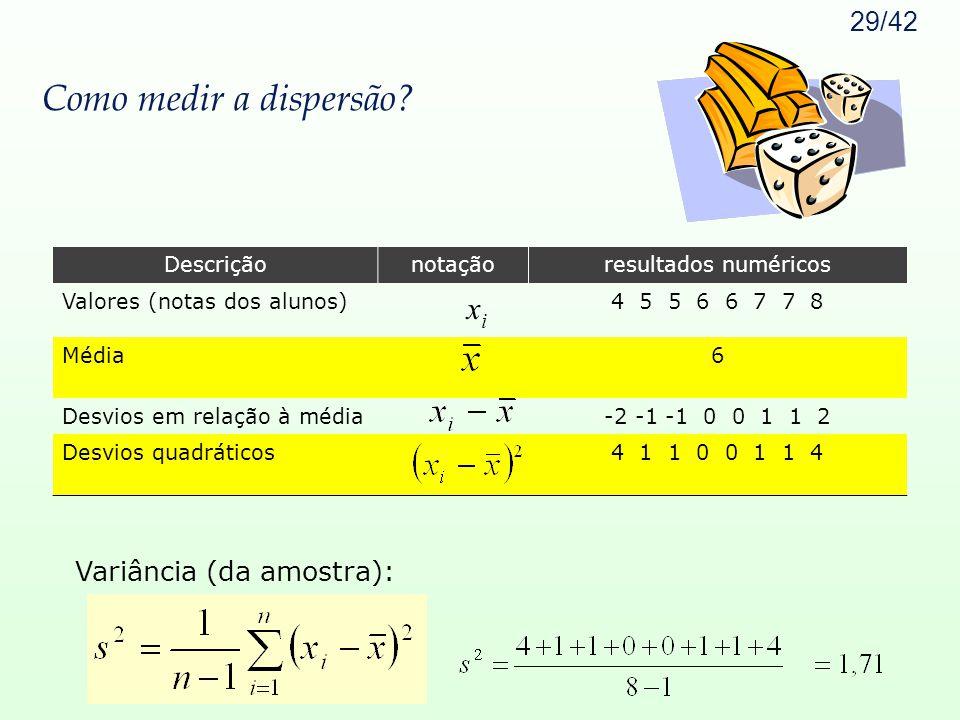 29/42 Como medir a dispersão? Descriçãonotaçãoresultados numéricos Valores (notas dos alunos) x i 4 5 5 6 6 7 7 8 Média6 Desvios em relação à média -2