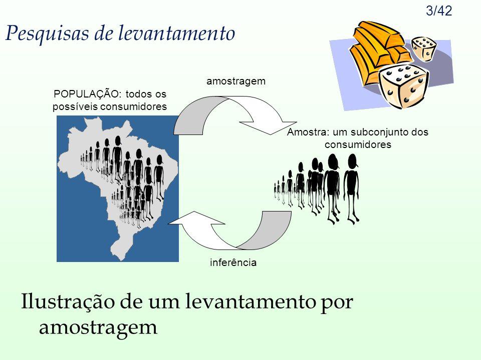 3/42 Pesquisas de levantamento Ilustração de um levantamento por amostragem POPULAÇÃO: todos os possíveis consumidores Amostra: um subconjunto dos con