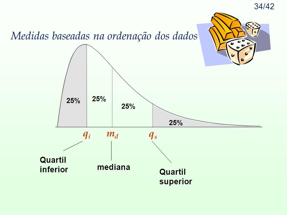 34/42 Medidas baseadas na ordenação dos dados 25% Quartil inferior mediana Quartil superior qiqi mdmd qsqs