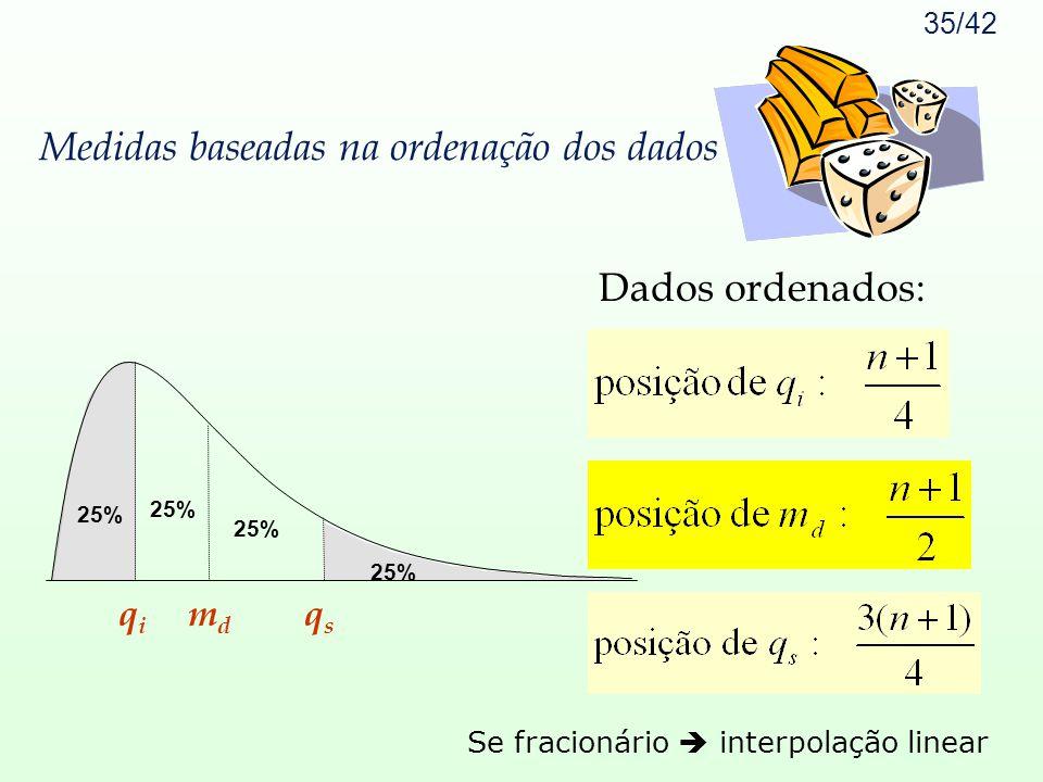 35/42 Medidas baseadas na ordenação dos dados Dados ordenados: 25% qiqi mdmd qsqs Se fracionário  interpolação linear