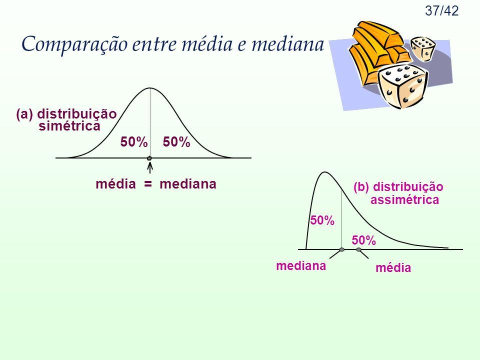 37/42 Comparação entre média e mediana 50% média = mediana (a) distribuição simétrica 50% mediana média (b) distribuição assimétrica