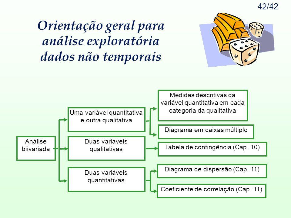 42/42 Análise biivariada Uma variável quantitativa e outra qualitativa Duas variáveis qualitativas Duas variáveis quantitativas Medidas descritivas da