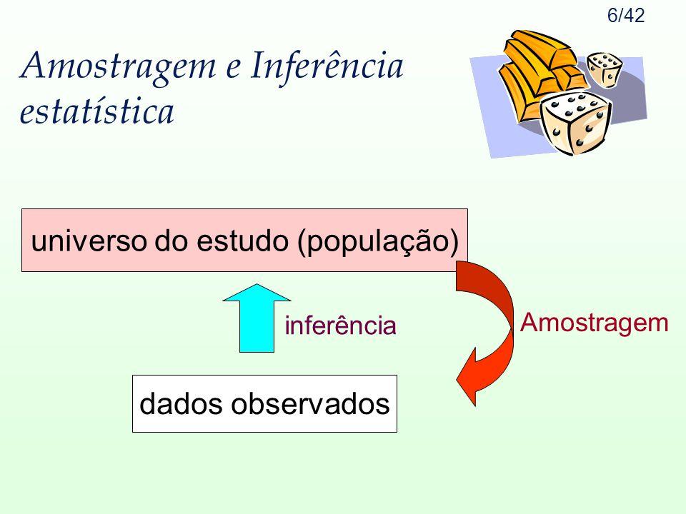 6/42 Amostragem e Inferência estatística universo do estudo (população) dados observados Amostragem inferência