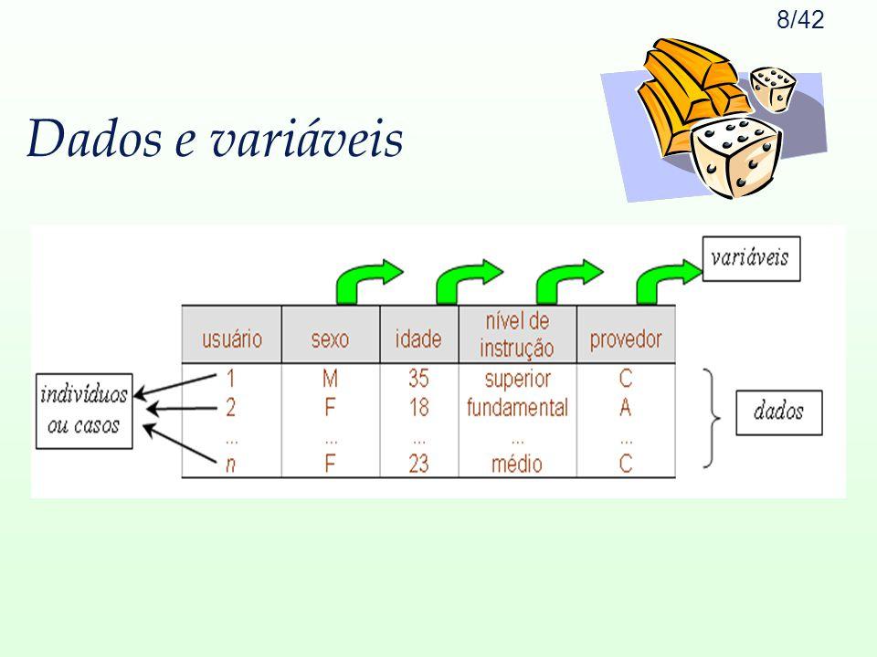9/42 Dados e variáveis variável qualitativa ou categórica quantitativa dados qualitativos ou categorizados dados quantitativos