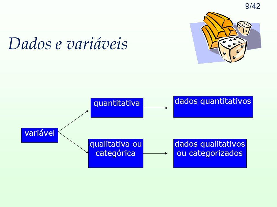 10/42 Distribuição de freqüências l A distribuição de freqüências consiste na organização dos dados de acordo com as ocorrências dos diferentes resultados observados.
