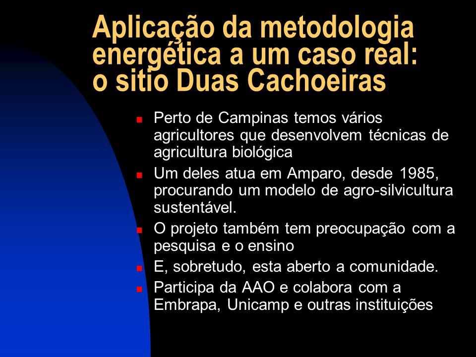 Aplicação da metodologia energética a um caso real: o sitio Duas Cachoeiras Perto de Campinas temos vários agricultores que desenvolvem técnicas de agricultura biológica Um deles atua em Amparo, desde 1985, procurando um modelo de agro-silvicultura sustentável.