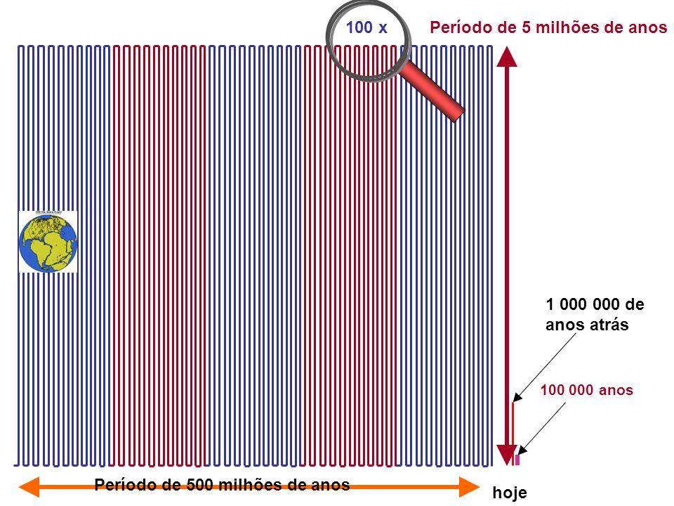 -15 bilhões hoje Período de 500 milhões de anos Extinção dos dinossauros: 65 milhões de anos atrás 10 milhões de anos 1 milhão de anos 100 000 anos 10