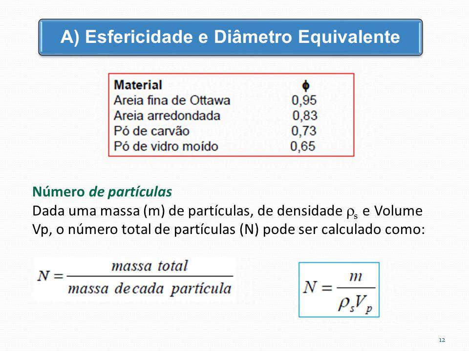 Número de partículas Dada uma massa (m) de partículas, de densidade  s e Volume Vp, o número total de partículas (N) pode ser calculado como: A) Esfe