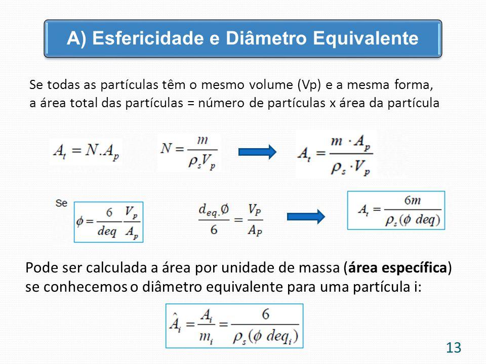 Se todas as partículas têm o mesmo volume (Vp) e a mesma forma, a área total das partículas = número de partículas x área da partícula Pode ser calcul
