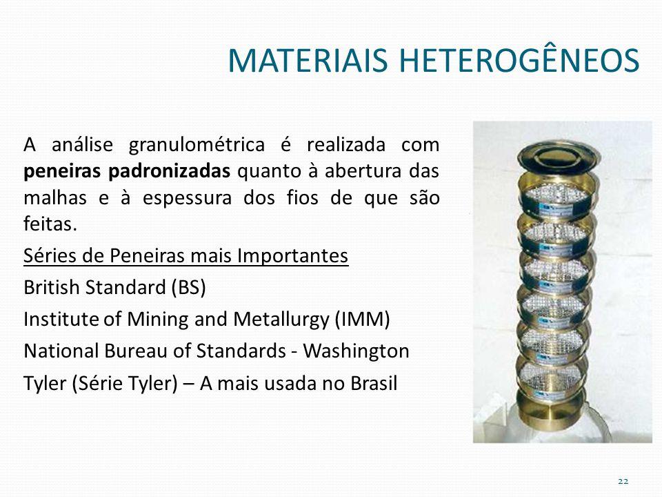 MATERIAIS HETEROGÊNEOS A análise granulométrica é realizada com peneiras padronizadas quanto à abertura das malhas e à espessura dos fios de que são f