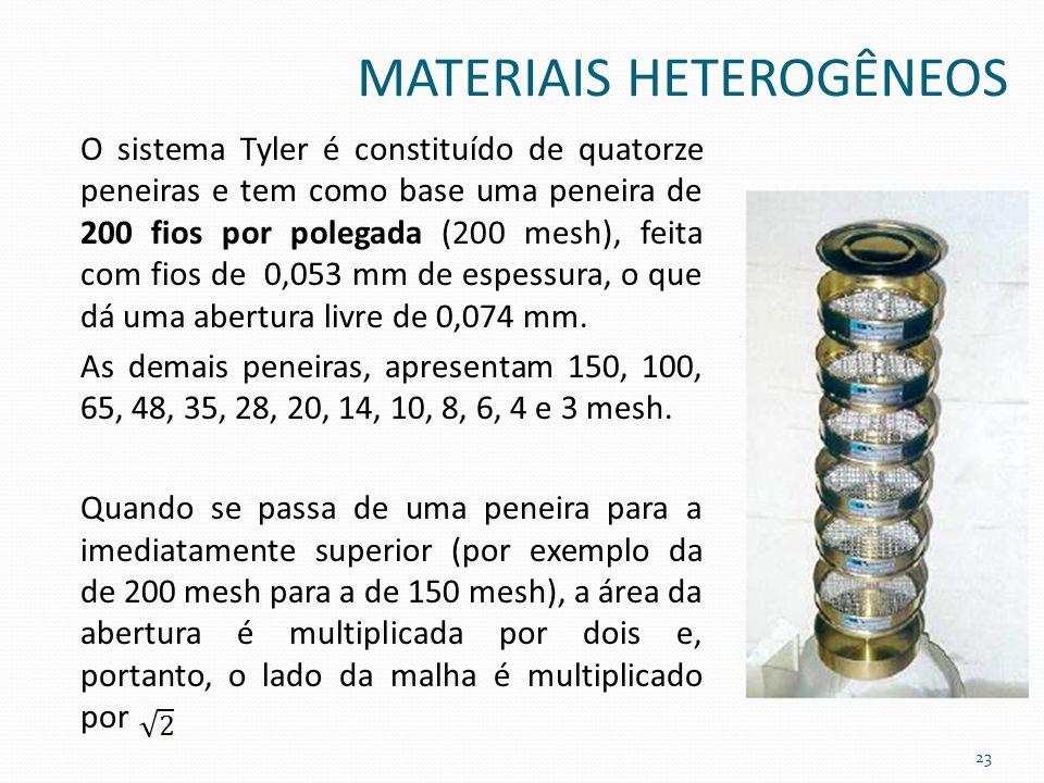 MATERIAIS HETEROGÊNEOS O sistema Tyler é constituído de quatorze peneiras e tem como base uma peneira de 200 fios por polegada (200 mesh), feita com f