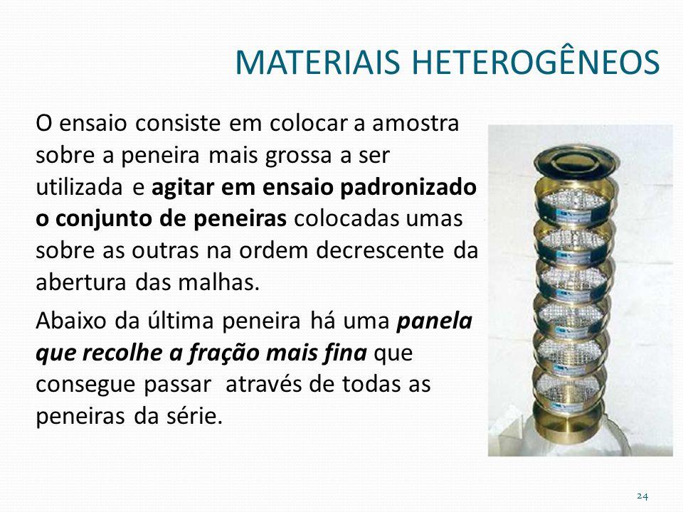 MATERIAIS HETEROGÊNEOS O ensaio consiste em colocar a amostra sobre a peneira mais grossa a ser utilizada e agitar em ensaio padronizado o conjunto de