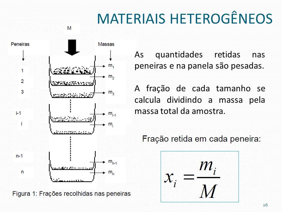 MATERIAIS HETEROGÊNEOS As quantidades retidas nas peneiras e na panela são pesadas. A fração de cada tamanho se calcula dividindo a massa pela massa t