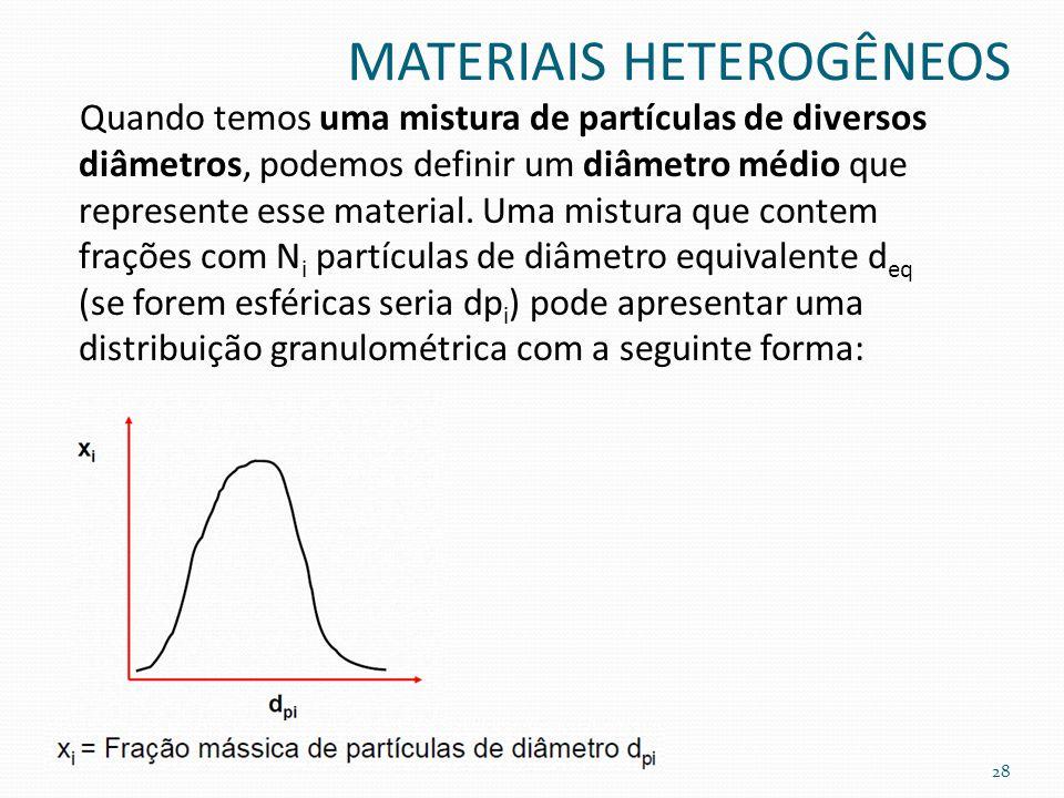 MATERIAIS HETEROGÊNEOS Quando temos uma mistura de partículas de diversos diâmetros, podemos definir um diâmetro médio que represente esse material. U