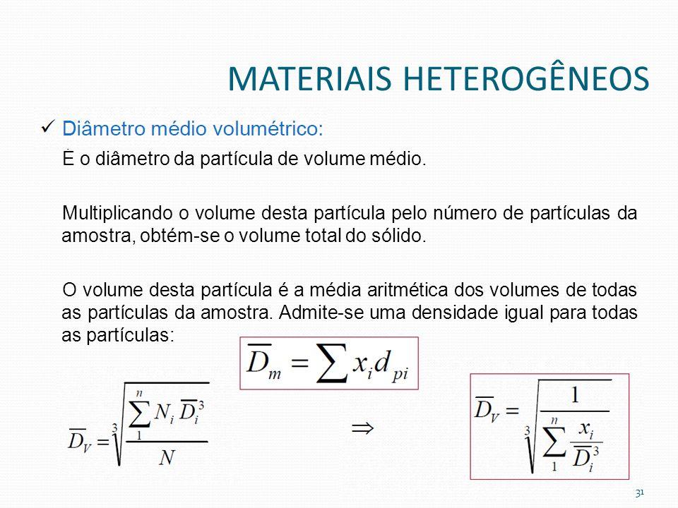 MATERIAIS HETEROGÊNEOS É o diâmetro da partícula de volume médio. Multiplicando o volume desta partícula pelo número de partículas da amostra, obtém-s