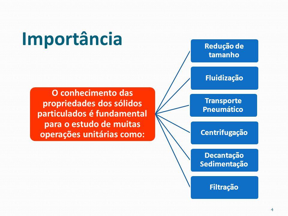 Importância O conhecimento das propriedades dos sólidos particulados é fundamental para o estudo de muitas operações unitárias como: Redução de tamanh