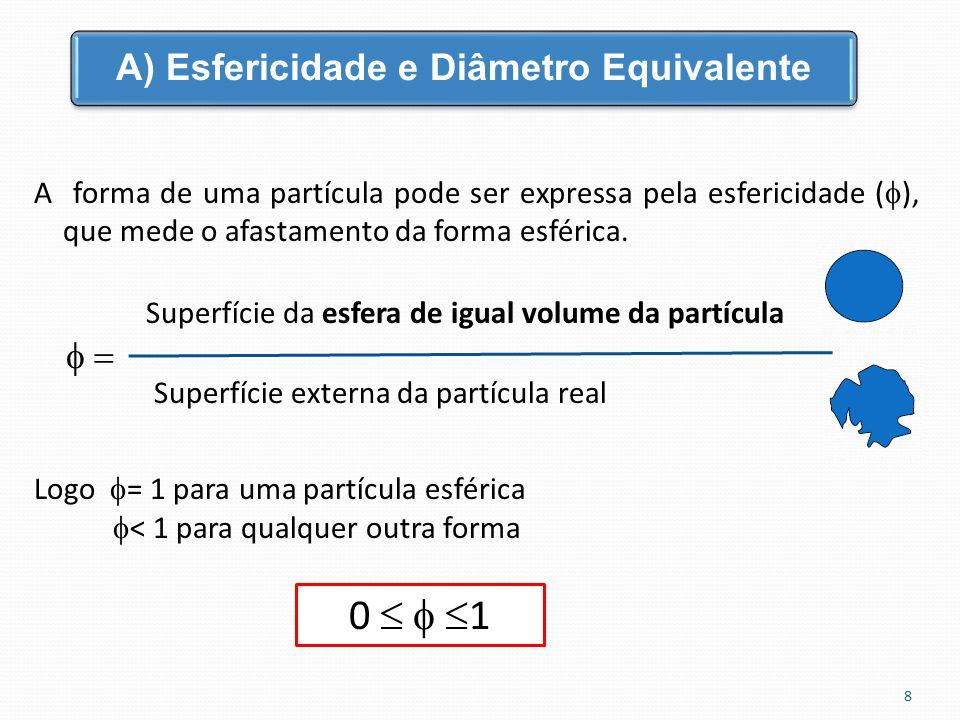 A forma de uma partícula pode ser expressa pela esfericidade (  ), que mede o afastamento da forma esférica.    Superfície da esfera de igual vol