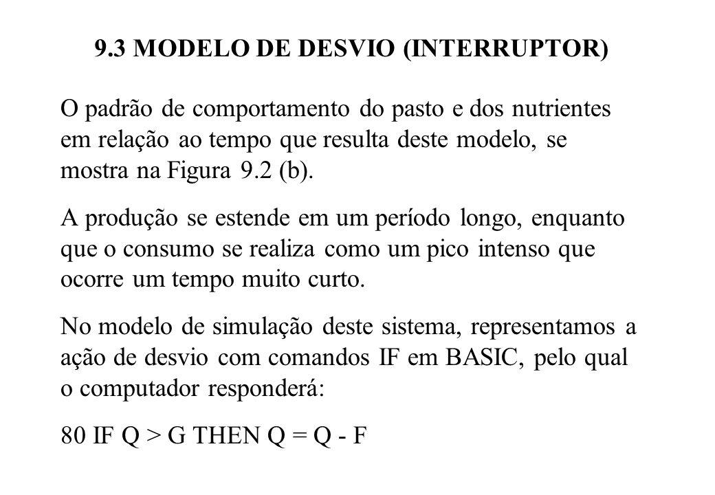 9.3 MODELO DE DESVIO (INTERRUPTOR) O padrão de comportamento do pasto e dos nutrientes em relação ao tempo que resulta deste modelo, se mostra na Figu