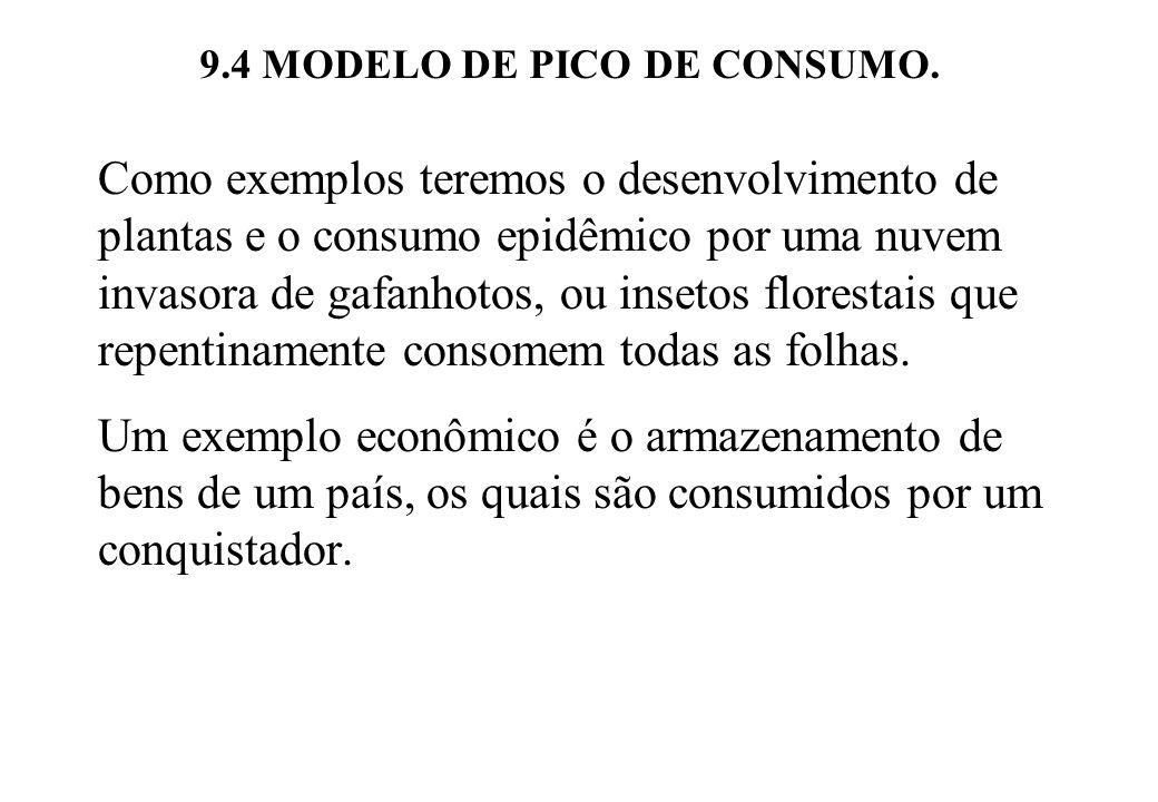9.4 MODELO DE PICO DE CONSUMO. Como exemplos teremos o desenvolvimento de plantas e o consumo epidêmico por uma nuvem invasora de gafanhotos, ou inset