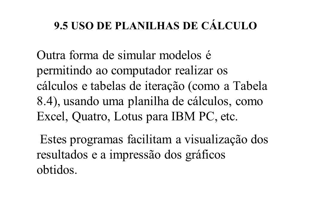 9.5 USO DE PLANILHAS DE CÁLCULO Outra forma de simular modelos é permitindo ao computador realizar os cálculos e tabelas de iteração (como a Tabela 8.
