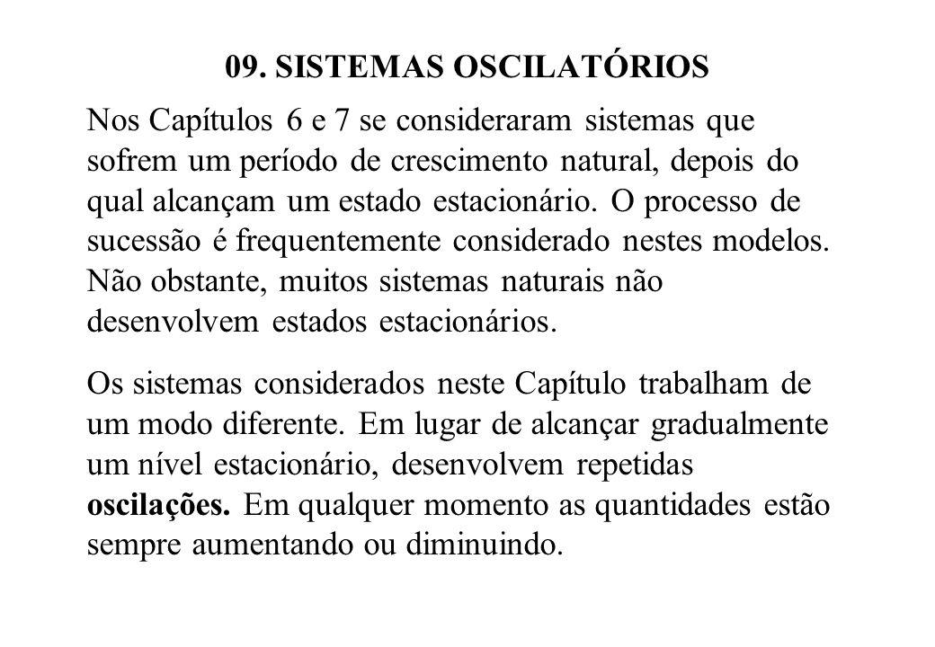 09. SISTEMAS OSCILATÓRIOS Nos Capítulos 6 e 7 se consideraram sistemas que sofrem um período de crescimento natural, depois do qual alcançam um estado