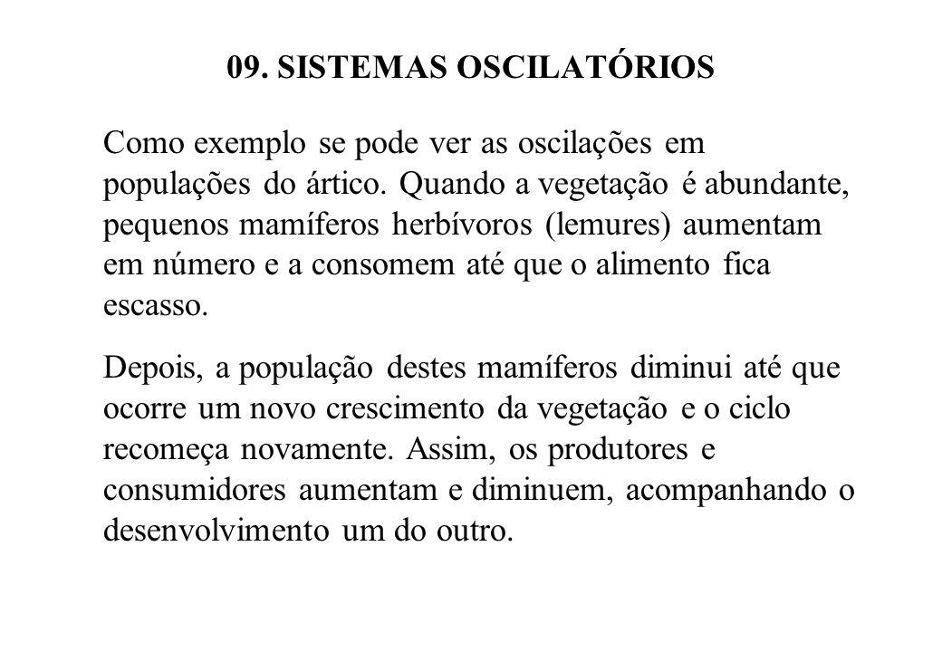 9.3 MODELO DE DESVIO (INTERRUPTOR) Isto significa que quando o pasto (Q) cresce sobre o limite (G), o fogo se inicia.