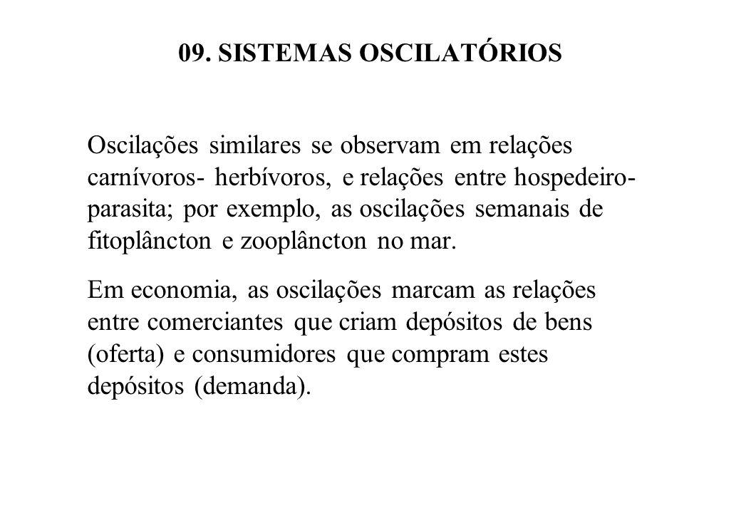 09. SISTEMAS OSCILATÓRIOS Oscilações similares se observam em relações carnívoros- herbívoros, e relações entre hospedeiro- parasita; por exemplo, as
