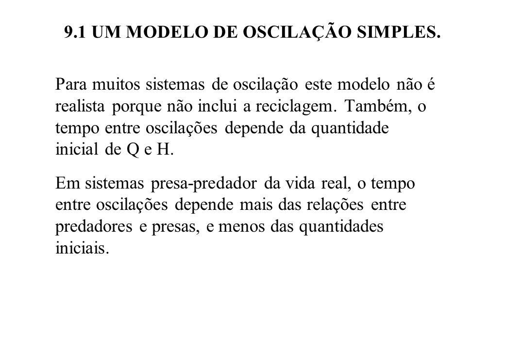 9.1 UM MODELO DE OSCILAÇÃO SIMPLES. Para muitos sistemas de oscilação este modelo não é realista porque não inclui a reciclagem. Também, o tempo entre