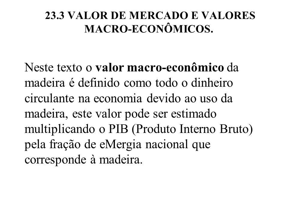 Neste texto o valor macro-econômico da madeira é definido como todo o dinheiro circulante na economia devido ao uso da madeira, este valor pode ser es