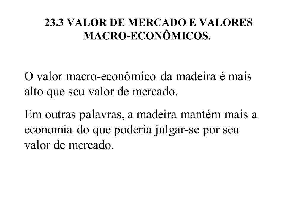 O valor macro-econômico da madeira é mais alto que seu valor de mercado. Em outras palavras, a madeira mantém mais a economia do que poderia julgar-se