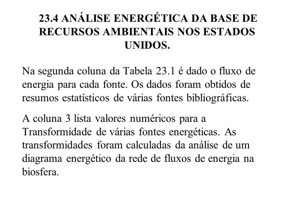Na segunda coluna da Tabela 23.1 é dado o fluxo de energia para cada fonte. Os dados foram obtidos de resumos estatísticos de várias fontes bibliográf