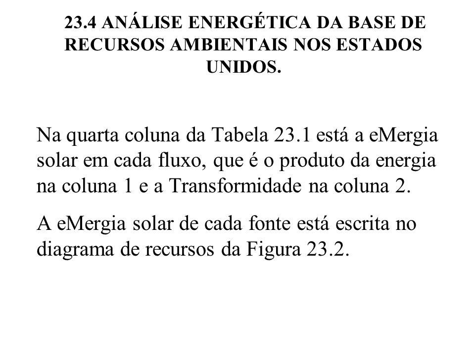 Na quarta coluna da Tabela 23.1 está a eMergia solar em cada fluxo, que é o produto da energia na coluna 1 e a Transformidade na coluna 2. A eMergia s