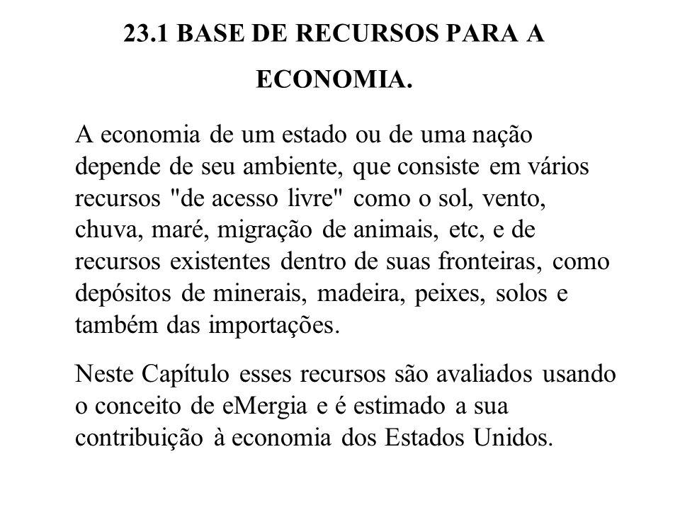 23.1 BASE DE RECURSOS PARA A ECONOMIA. A economia de um estado ou de uma nação depende de seu ambiente, que consiste em vários recursos