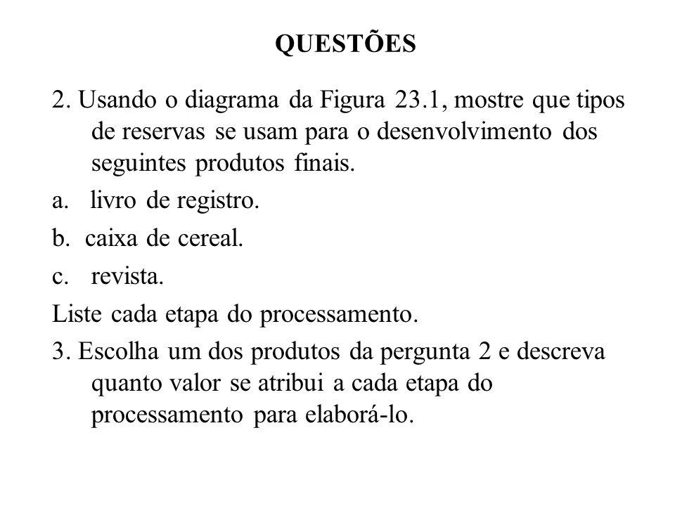2. Usando o diagrama da Figura 23.1, mostre que tipos de reservas se usam para o desenvolvimento dos seguintes produtos finais. a. livro de registro.