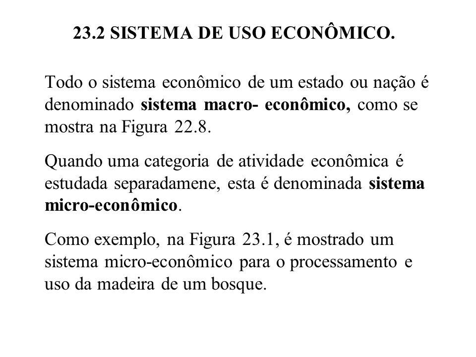 23.2 SISTEMA DE USO ECONÔMICO. Todo o sistema econômico de um estado ou nação é denominado sistema macro- econômico, como se mostra na Figura 22.8. Qu