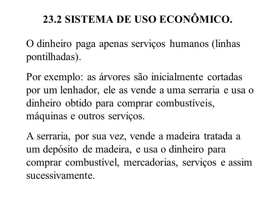 23.2 SISTEMA DE USO ECONÔMICO. O dinheiro paga apenas serviços humanos (linhas pontilhadas). Por exemplo: as árvores são inicialmente cortadas por um