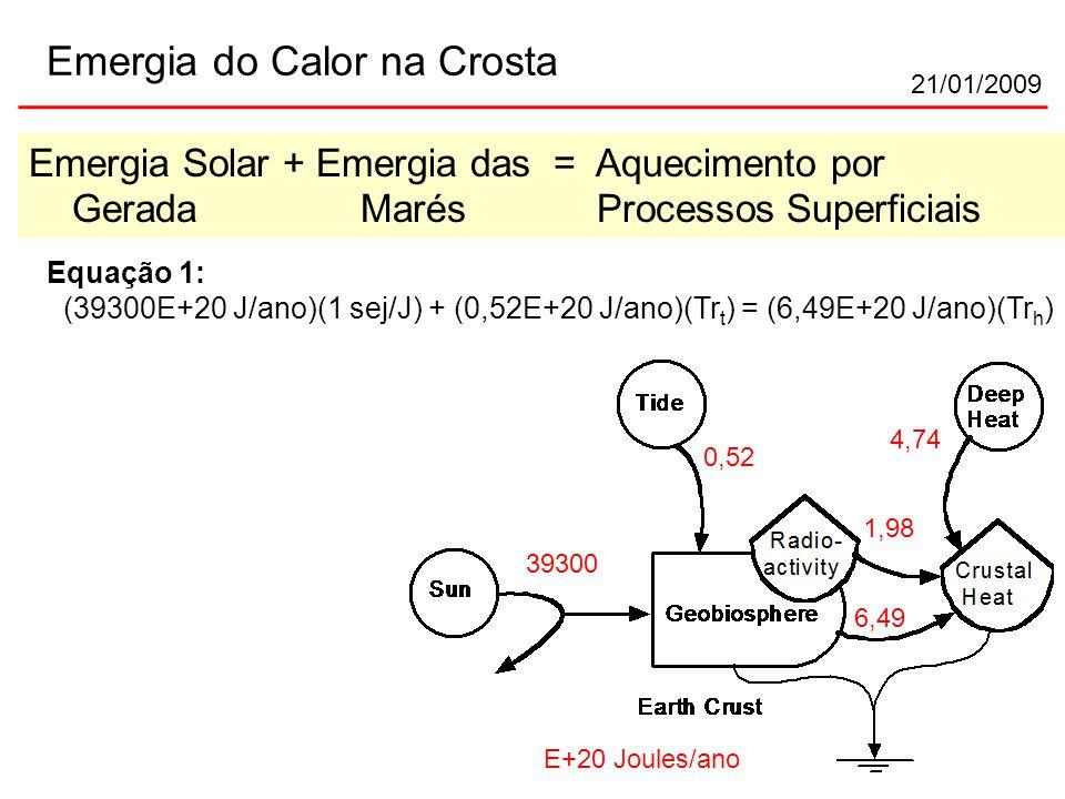21/01/2009 Emergia do Calor na Crosta E+20 Joules/ano 1,98 4,74 6,49 0,52 39300 Emergia Solar + Emergia das = Aquecimento por Gerada Marés Processos Superficiais Equação 1: (39300E+20 J/ano)(1 sej/J) + (0,52E+20 J/ano)(Tr t ) = (6,49E+20 J/ano)(Tr h )